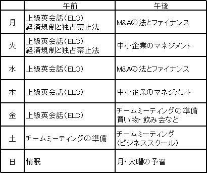 2008秋学期スケジュール(HT).jpg